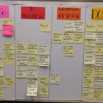 Business Scrum Board